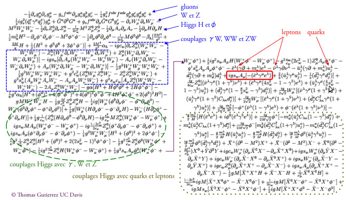 Physique des particules... Lagrangien_modele_std